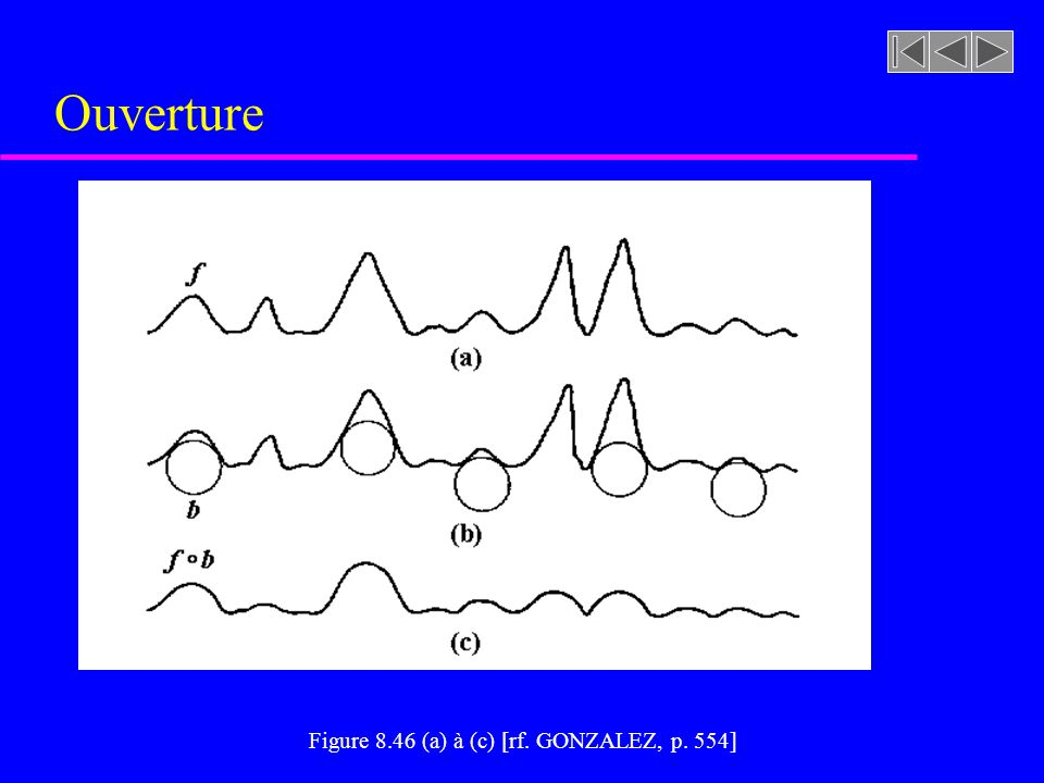 Figure 8.46 (a) à (c) [rf. GONZALEZ, p. 554]